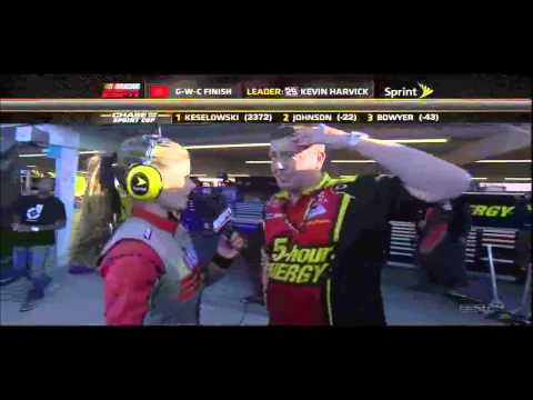 2012 AdvoCare 500 - Gordon/Bowyer Conflict - Call by MRN