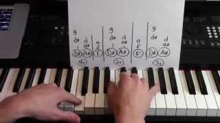 download lagu See You Again - Piano Tutorial Easy - Wiz gratis