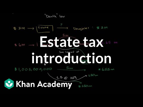 Estate Tax Introduction