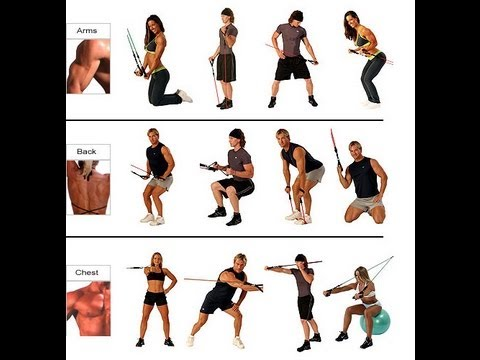 P90X Resistance Bands - Are They Worth the Money?
