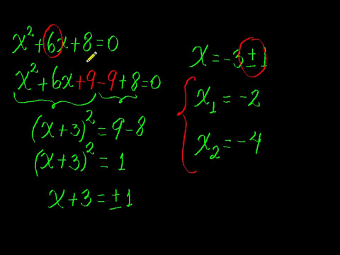 Completación de cuadrados