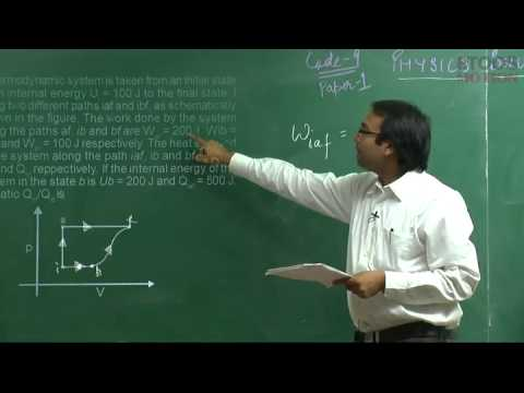 IIT JEE Main + Advanced | Physics | Solution Paper 1 | NM Sir from etoosindia.com