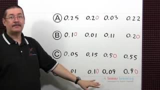 (4.OA.C.5)Grade 4 Math - Patterns
