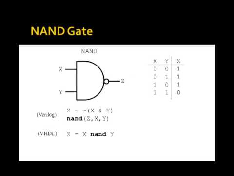 Lesson 1 - Basic Logic Gates