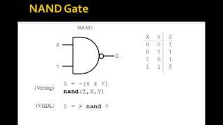 Lesson 1 - Basic Logic Gates