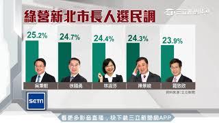 2018新北市長選舉 侯友宜民調大勝民進黨