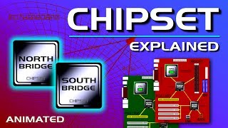 What is a Chipset?