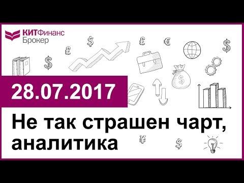 Не так страшен чарт, аналитика - 28.07.2017; 16:00 (мск)