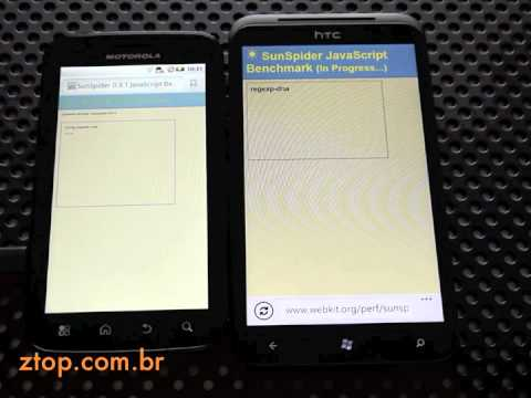 HTC Ultimate: Sunspider Benchmark vs Motorola Atrix
