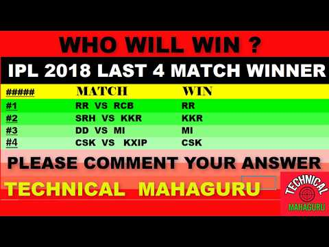 IPL 2018 LAST 4 MATCH : WHO WILL WIN : RR vs RCB | SRH vs KKR | DD vs MI | CSK vs KXIP