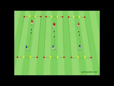Champions League Modus - 1 gegen 1 - Wettkampf - Schnelligkeit - Technik