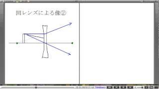 高校物理解説講義:「レンズ」講義9