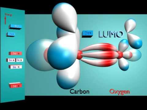 Co2 Molecular Orbital Orbital Molecular Theory