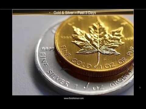 Gold & Silver Price Update - June 15, 2016 + Reward vs. Risk