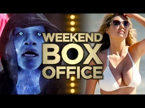 Weekend Box Office - May 2 - May 4, 2014 - Studio Earnings Report HD