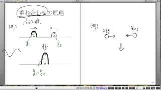 高校物理解説講義:「波の性質」講義1