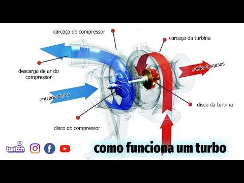 Turbo Intercooler Como Funciona Como Funciona um Turbo