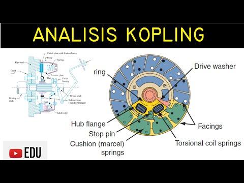 Cara Menghitung Daya yang Dapat Ditransmisikan oleh Mekanisme Kopling (Clutch) pada Mobil