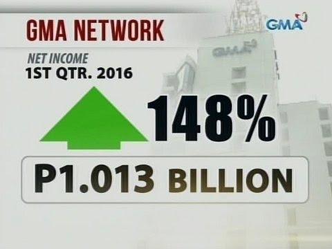 24 Oras: Net income ng GMA Network, pumalo sa mahigit P1B nitong Jan.-Mar. 2016