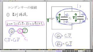 高校物理解説講義:「コンデンサー」講義14