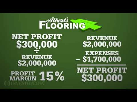Investopedia Video: Understanding Profit Margin