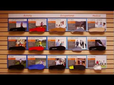 How Custom Foot Orthotics are Made