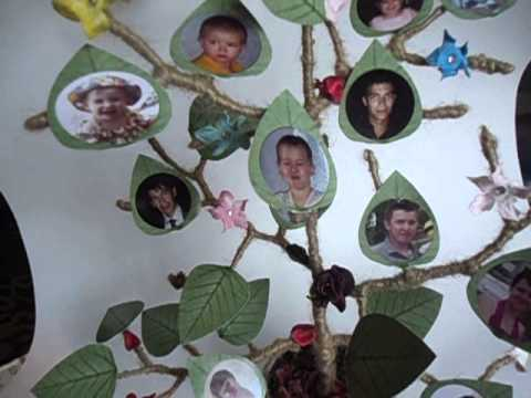 Как сделать семейное дерево видео