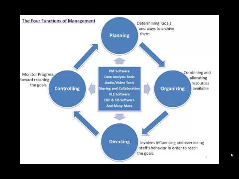examples of four management functions