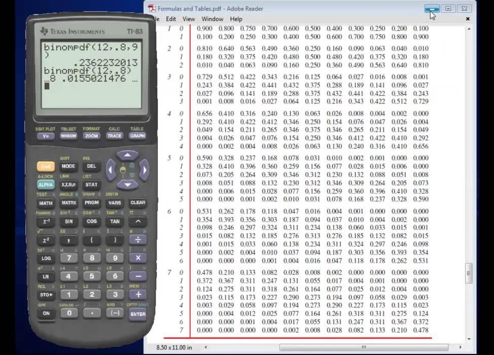Math 1342 Statistics Binomial Probabilities Using A Ti
