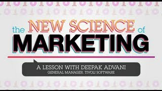 The New Science of Marketing: A Lesson With Deepak Advani