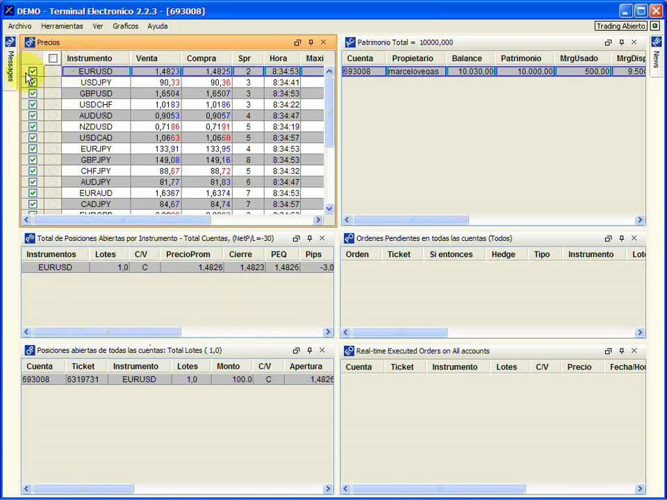 Plataforma forex para principiantes