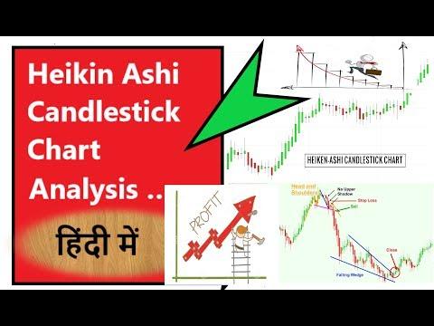 Heiken ashi trading strategy in hindi