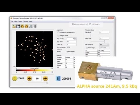 Measurement with ALPHA source (241Am, 9.5 kBq), alpha and gamma particles
