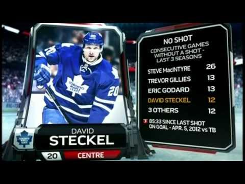 Colton Orr vs Chris Neil fight Mar 6 2013 Ottawa Senators vs Toronto Maple Leafs NHL. 05:08 TOR COLTON ORR : FIGHTING - 5 MIN (CHRIS NEIL) 05:08 OTT CHRIS NEIL : FIGHTING - 5 MIN (COLTON...