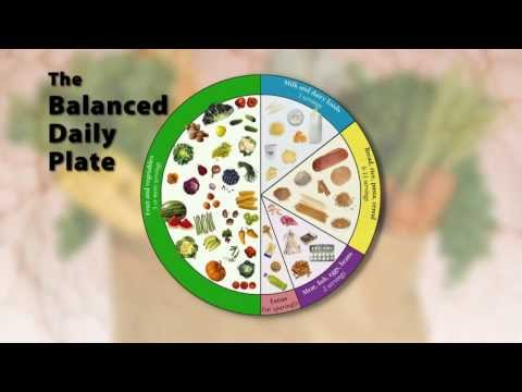 Basic Nutrition Module 1 - Getting started