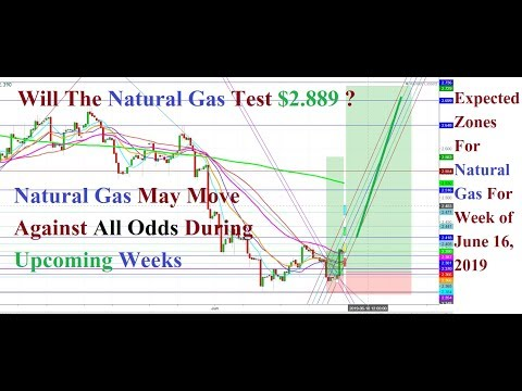 Download Lagu  Natural Gas Futures 4 Hr  Chart   Expected Trading Zones For The Week Of June 16th, 2019 Mp3 Free
