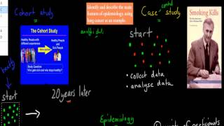 SB.6.1. Main features of epidemiology (HSC biology)