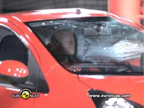 Euro NCAP | Toyota Aygo | 2012 | Краш-тест