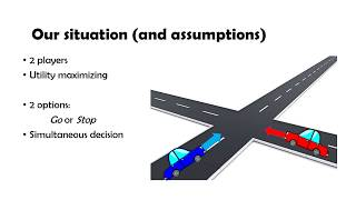 Traffic lights and Game theory