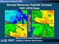 Monsoon 2018 Outlook