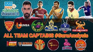 All Teams Captains in Vivo Prokabaddi 2018 || #GuruAnalysis || By KabaddiGuru !