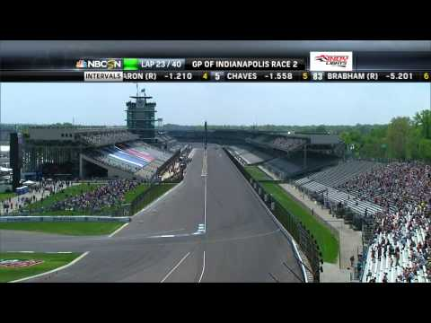 2014 Grand Prix of Indianapolis Broadcast
