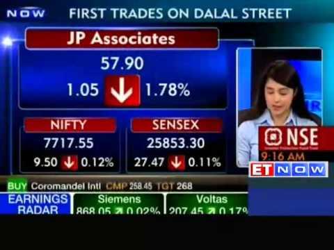 Sensex rangebound : Cap goods, Banks, Power decline