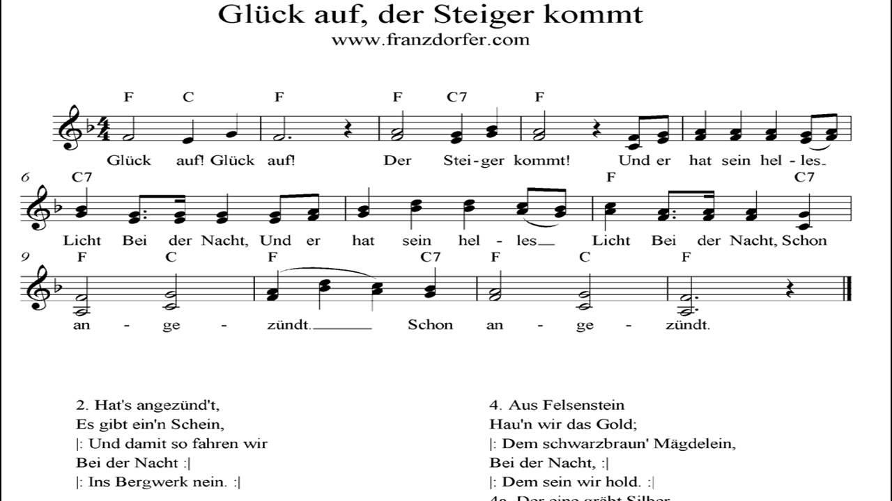 Herbert Grönemeyer  What's All This