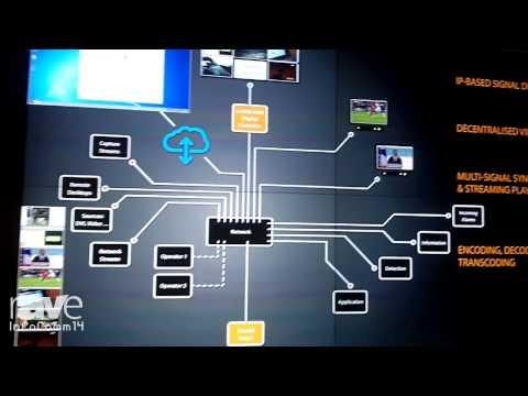 InfoComm 2014: Eyevis and Teracue Discuss ENC300