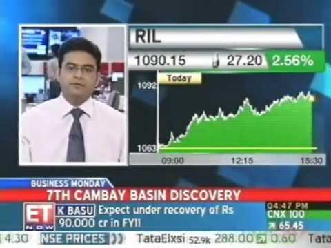 RIL makes 7th oil discovery in Cambay Basin