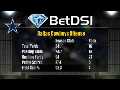Dallas Cowboys Odds | 2014 NFL Team Preview and Betting Predictions