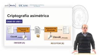 Seguridad en la Información - Criptografía Simétrica y Asimétrica - Fernando Pereñíguez