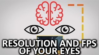 What's the Resolution and Refresh Rate of Your Eyes?