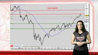 Le point bourse du Jeudi 3 Mars 2011